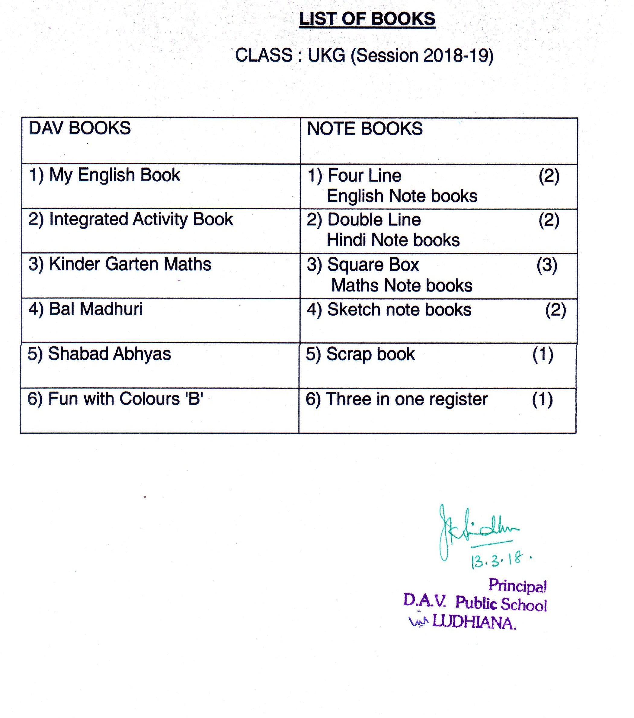 List of Books 2018-19